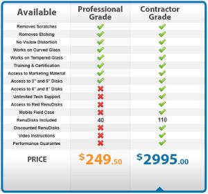 Product Comparison Chart 2